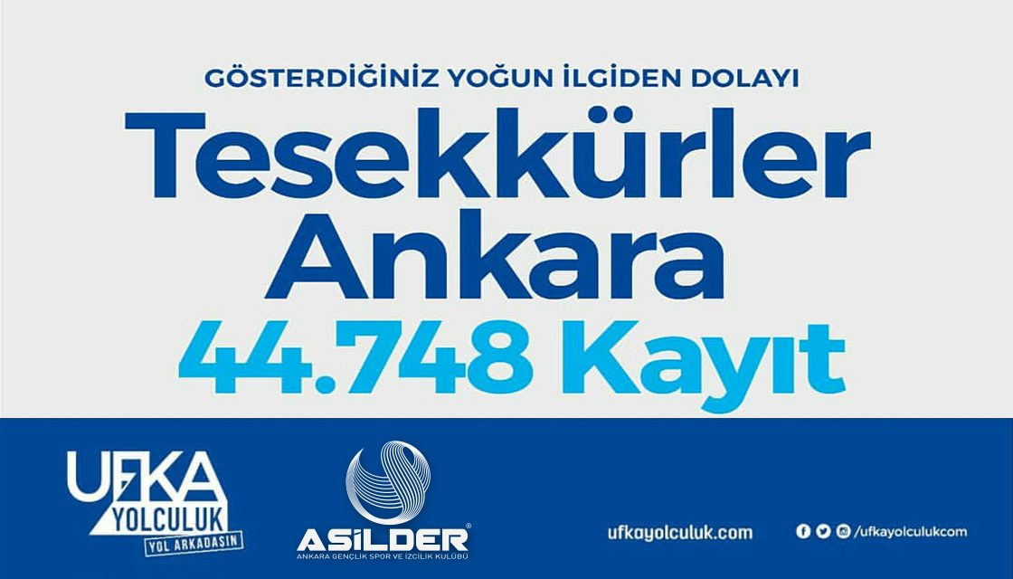 Ufka Yolculuk 6 Yarışmamıza Gösterilen İlgiden Dolayı Teşekkürler Ankara!